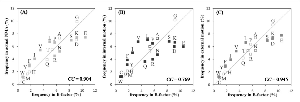 http://static-content.springer.com/image/art%3A10.1186%2F1472-6807-10-20/MediaObjects/12900_2009_Article_316_Fig1_HTML.jpg