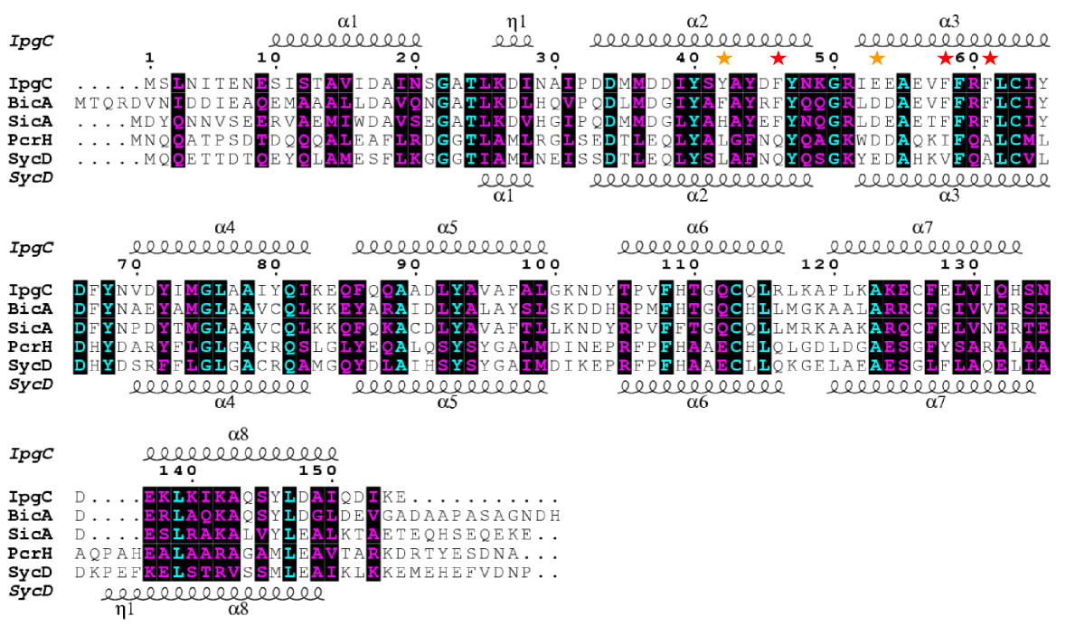 http://static-content.springer.com/image/art%3A10.1186%2F1472-6807-10-21/MediaObjects/12900_2010_Article_317_Fig3_HTML.jpg