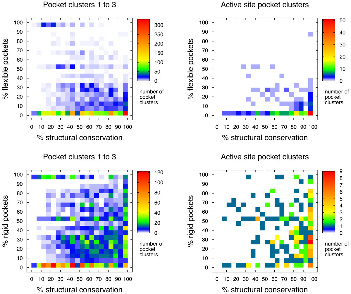 http://static-content.springer.com/image/art%3A10.1186%2F1472-6807-10-9/MediaObjects/12900_2010_Article_305_Fig3_HTML.jpg