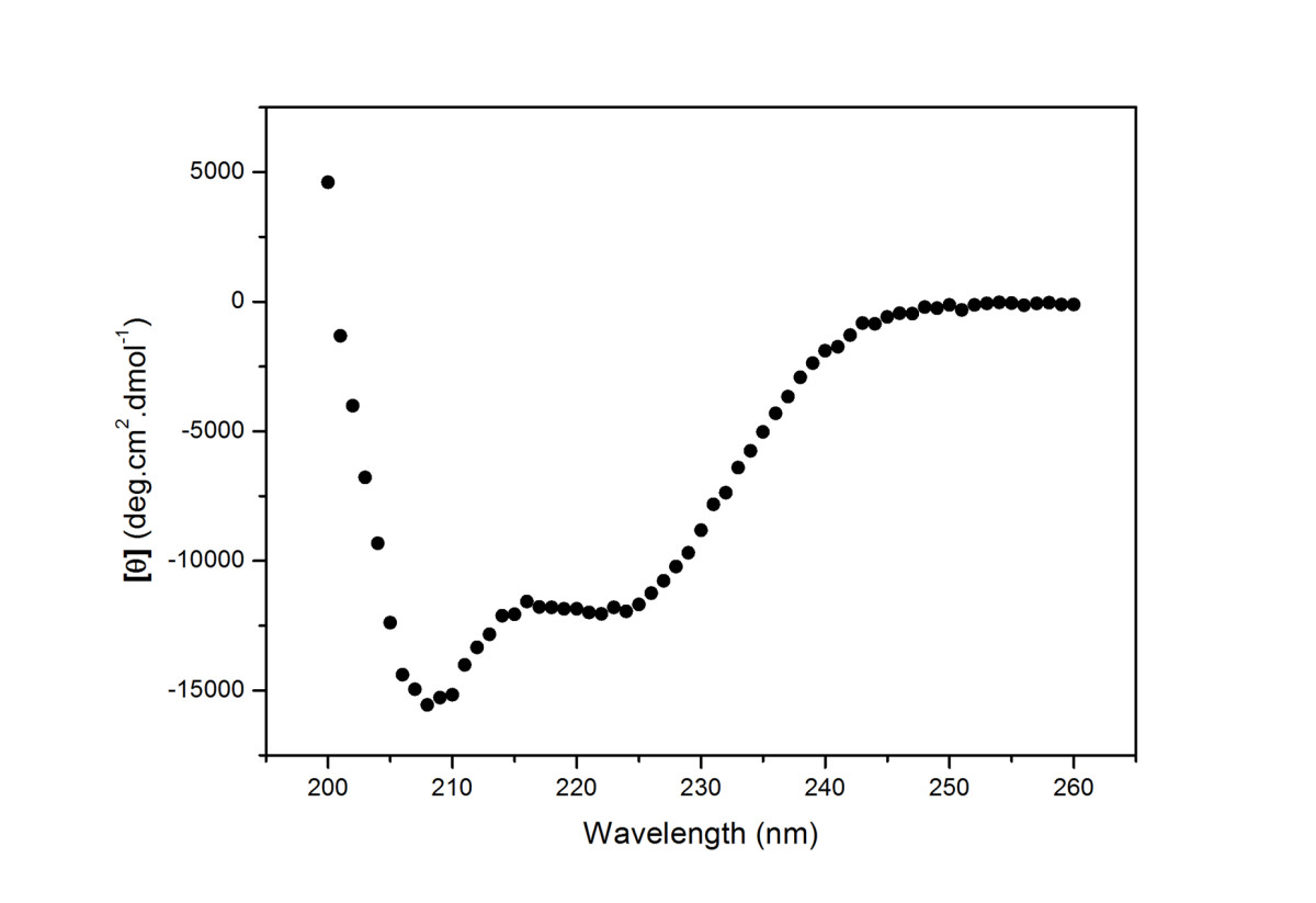 http://static-content.springer.com/image/art%3A10.1186%2F1472-6807-11-12/MediaObjects/12900_2010_Article_358_Fig2_HTML.jpg