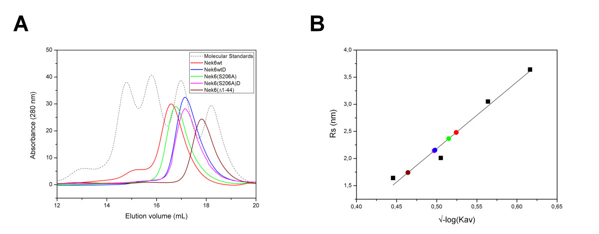 http://static-content.springer.com/image/art%3A10.1186%2F1472-6807-11-12/MediaObjects/12900_2010_Article_358_Fig6_HTML.jpg