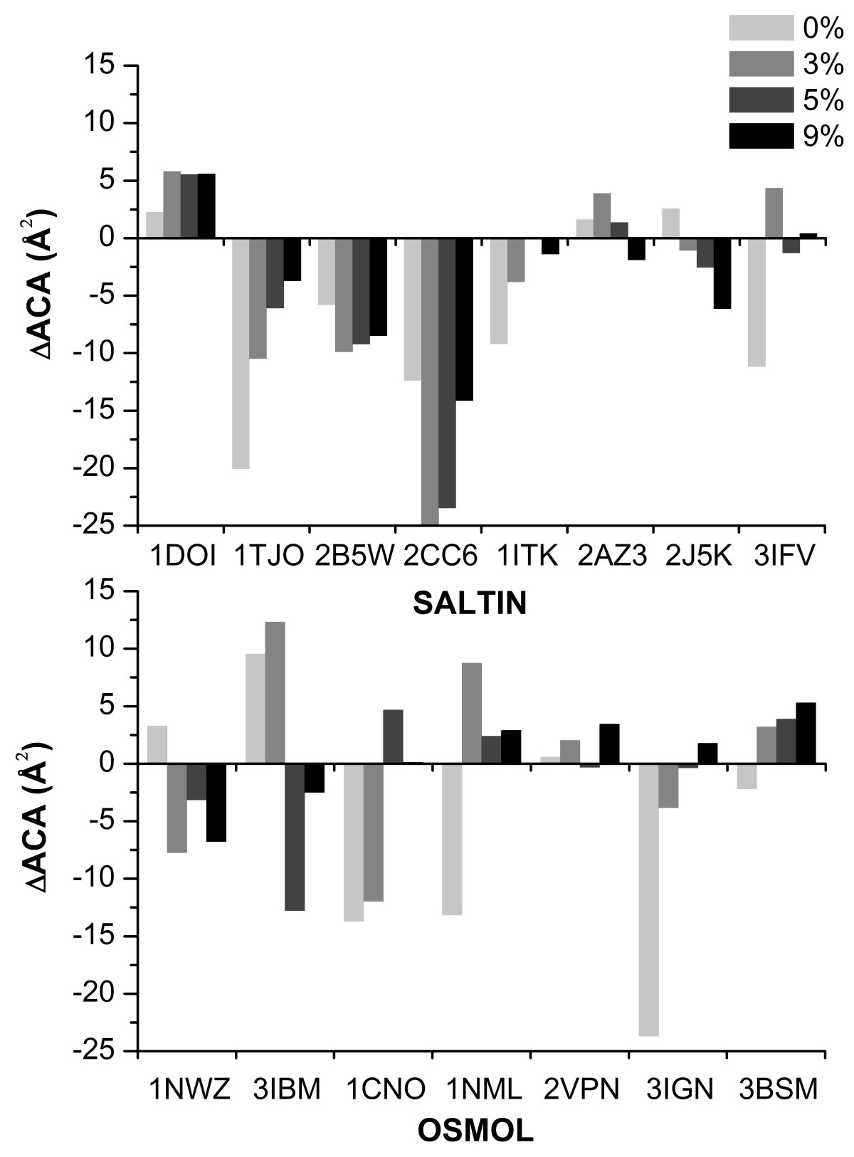 http://static-content.springer.com/image/art%3A10.1186%2F1472-6807-11-50/MediaObjects/12900_2011_Article_395_Fig1_HTML.jpg