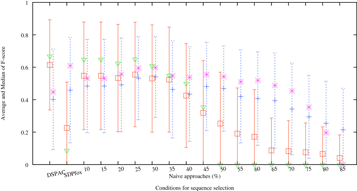 http://static-content.springer.com/image/art%3A10.1186%2F1472-6807-12-11/MediaObjects/12900_2011_Article_423_Fig4_HTML.jpg