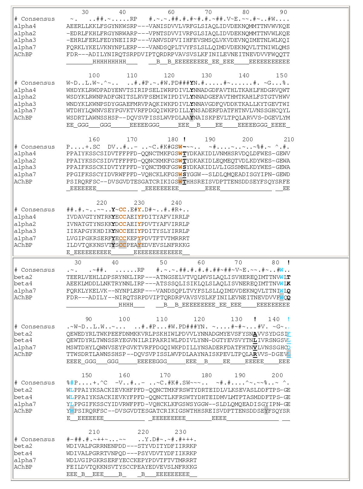 http://static-content.springer.com/image/art%3A10.1186%2F1472-6807-2-1/MediaObjects/12900_2001_Article_6_Fig1_HTML.jpg