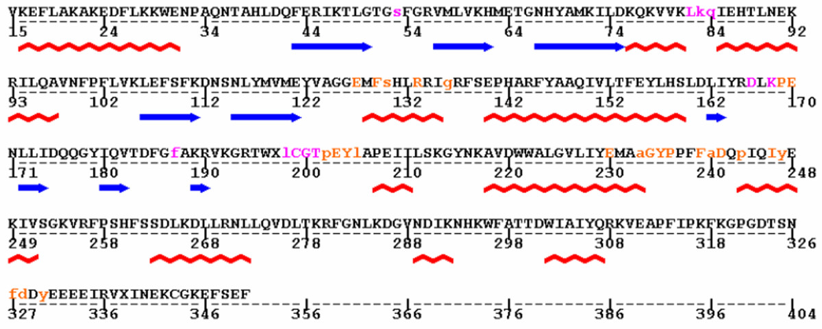 http://static-content.springer.com/image/art%3A10.1186%2F1472-6807-6-11/MediaObjects/12900_2006_Article_65_Fig1_HTML.jpg