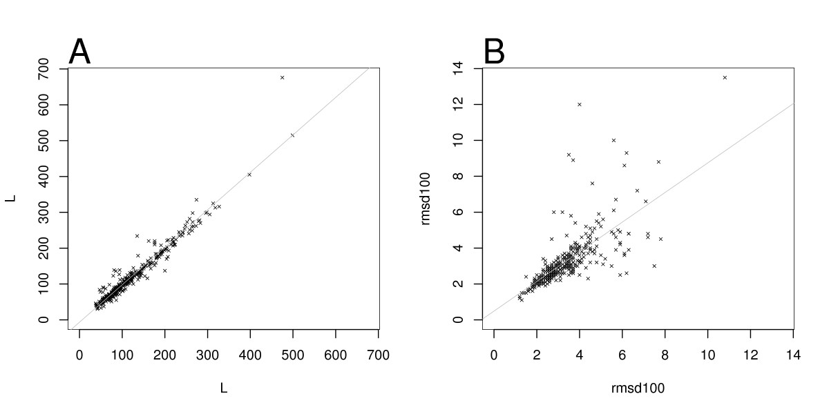 http://static-content.springer.com/image/art%3A10.1186%2F1472-6807-7-50/MediaObjects/12900_2007_Article_131_Fig1_HTML.jpg