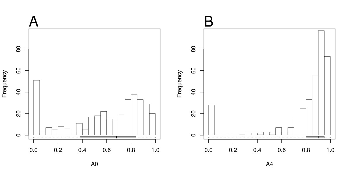 http://static-content.springer.com/image/art%3A10.1186%2F1472-6807-7-50/MediaObjects/12900_2007_Article_131_Fig2_HTML.jpg