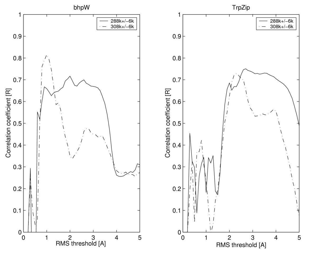 http://static-content.springer.com/image/art%3A10.1186%2F1472-6807-8-27/MediaObjects/12900_2007_Article_192_Fig4_HTML.jpg
