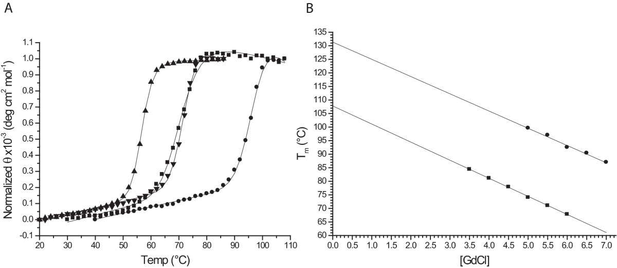 http://static-content.springer.com/image/art%3A10.1186%2F1472-6807-8-50/MediaObjects/12900_2008_Article_215_Fig3_HTML.jpg