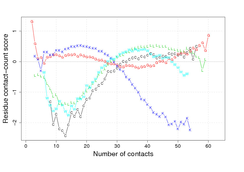 http://static-content.springer.com/image/art%3A10.1186%2F1472-6807-8-53/MediaObjects/12900_2008_Article_218_Fig1_HTML.jpg