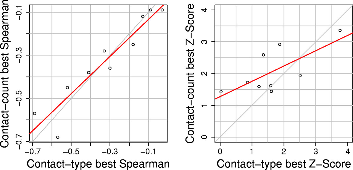 http://static-content.springer.com/image/art%3A10.1186%2F1472-6807-8-53/MediaObjects/12900_2008_Article_218_Fig5_HTML.jpg