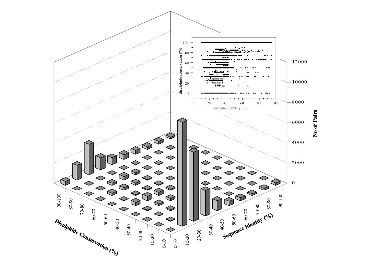 http://static-content.springer.com/image/art%3A10.1186%2F1472-6807-8-55/MediaObjects/12900_2008_Article_220_Fig4_HTML.jpg