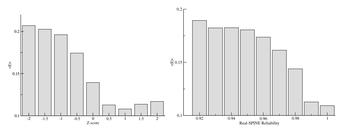 http://static-content.springer.com/image/art%3A10.1186%2F1472-6807-9-51/MediaObjects/12900_2009_Article_271_Fig2_HTML.jpg