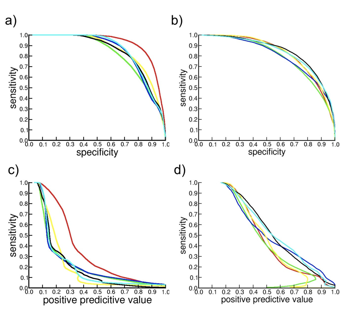 http://static-content.springer.com/image/art%3A10.1186%2F1472-6807-9-71/MediaObjects/12900_2009_Article_291_Fig5_HTML.jpg