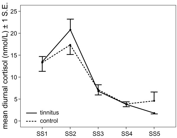 http://static-content.springer.com/image/art%3A10.1186%2F1472-6815-12-4/MediaObjects/12901_2011_79_Fig3_HTML.jpg