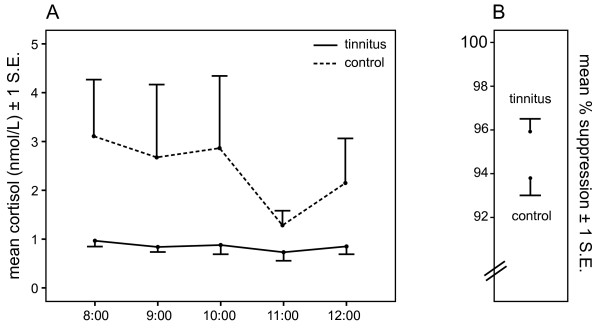http://static-content.springer.com/image/art%3A10.1186%2F1472-6815-12-4/MediaObjects/12901_2011_79_Fig4_HTML.jpg