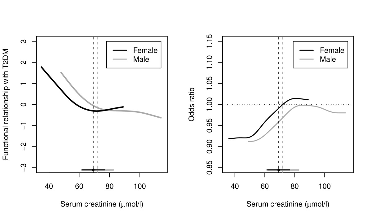 http://static-content.springer.com/image/art%3A10.1186%2F1472-6823-10-6/MediaObjects/12902_2009_Article_87_Fig1_HTML.jpg