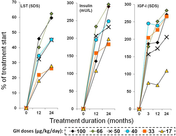 http://static-content.springer.com/image/art%3A10.1186%2F1472-6823-12-26/MediaObjects/12902_2012_155_Fig2_HTML.jpg