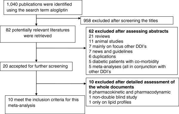 http://static-content.springer.com/image/art%3A10.1186%2F1472-6823-13-9/MediaObjects/12902_2012_166_Fig1_HTML.jpg