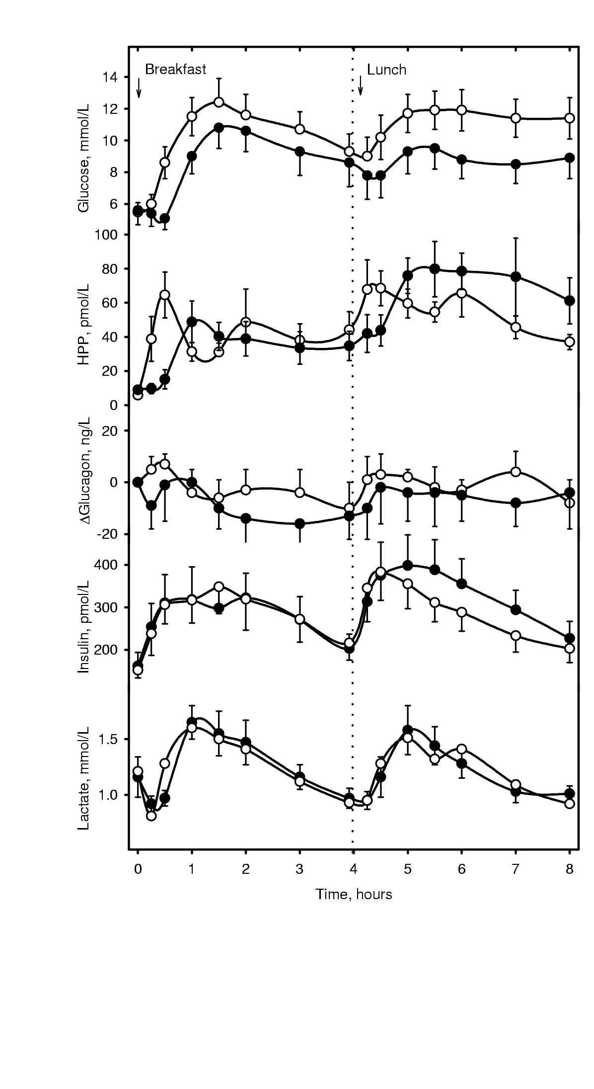 http://static-content.springer.com/image/art%3A10.1186%2F1472-6823-3-3/MediaObjects/12902_2002_Article_7_Fig2_HTML.jpg