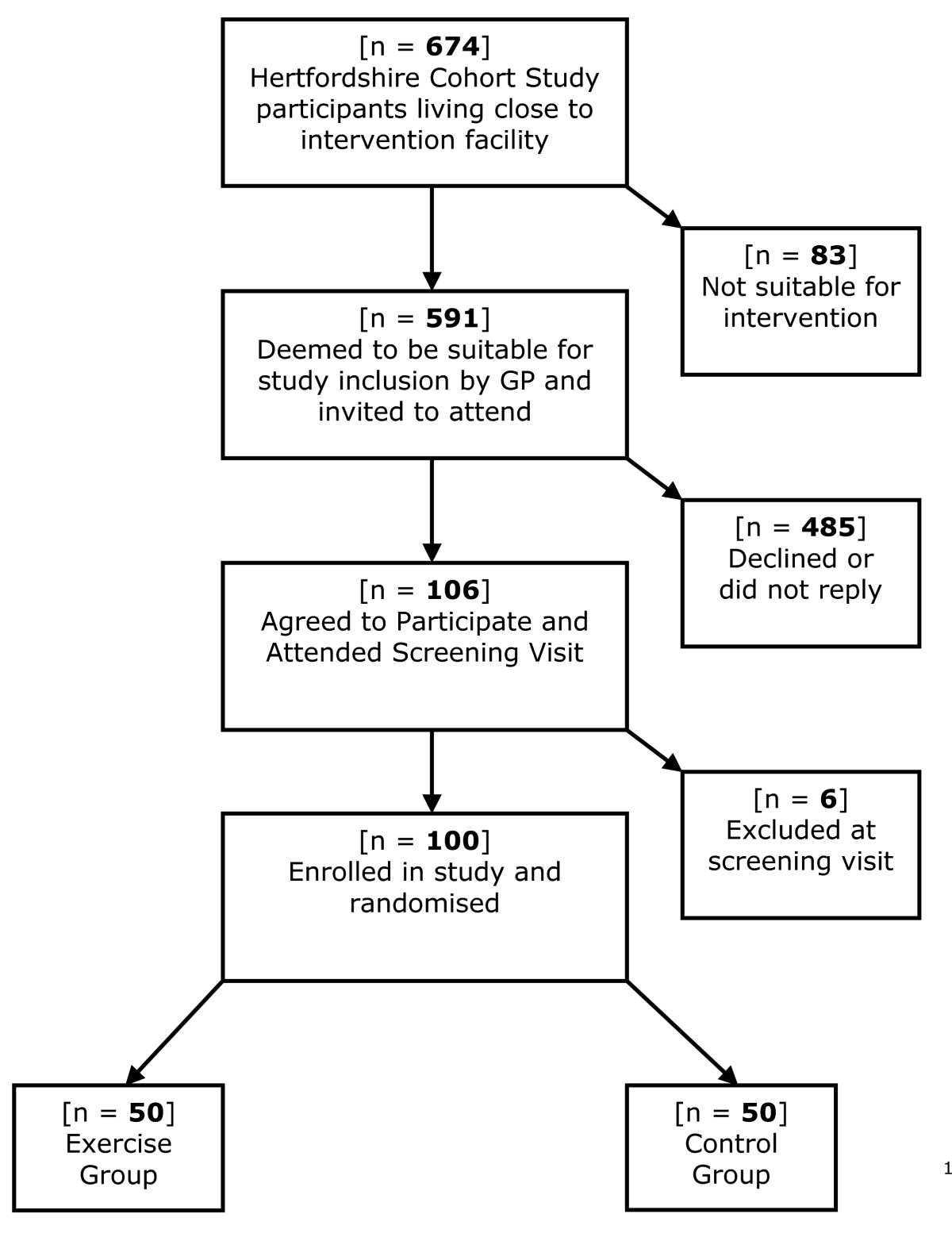 http://static-content.springer.com/image/art%3A10.1186%2F1472-6823-9-15/MediaObjects/12902_2009_Article_74_Fig1_HTML.jpg
