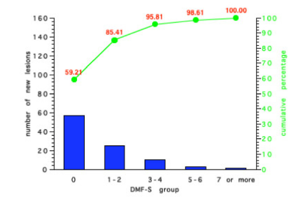 http://static-content.springer.com/image/art%3A10.1186%2F1472-6831-6-3/MediaObjects/12903_2005_Article_27_Fig5_HTML.jpg