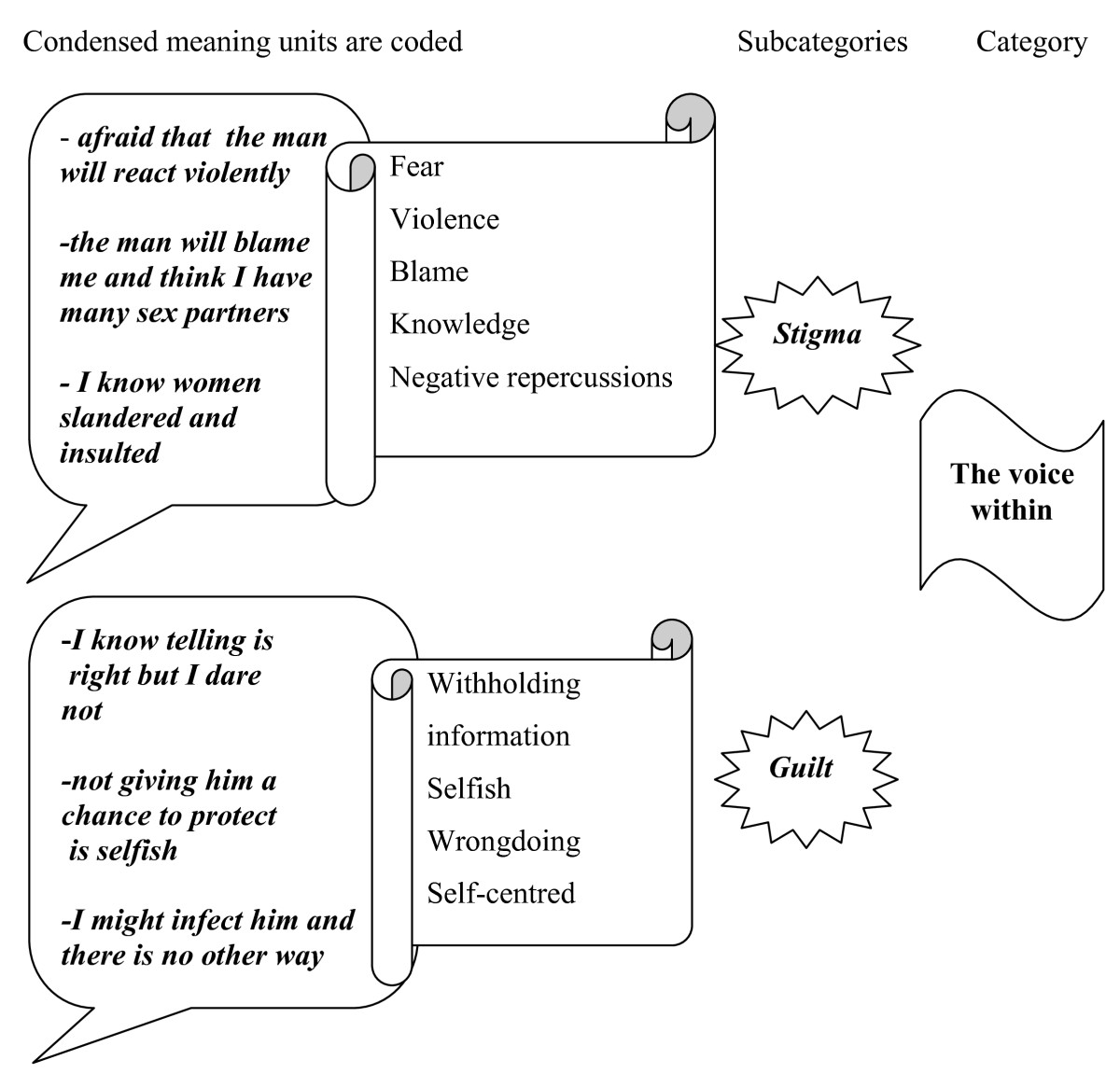 http://static-content.springer.com/image/art%3A10.1186%2F1472-6874-10-13/MediaObjects/12905_2009_Article_191_Fig1_HTML.jpg