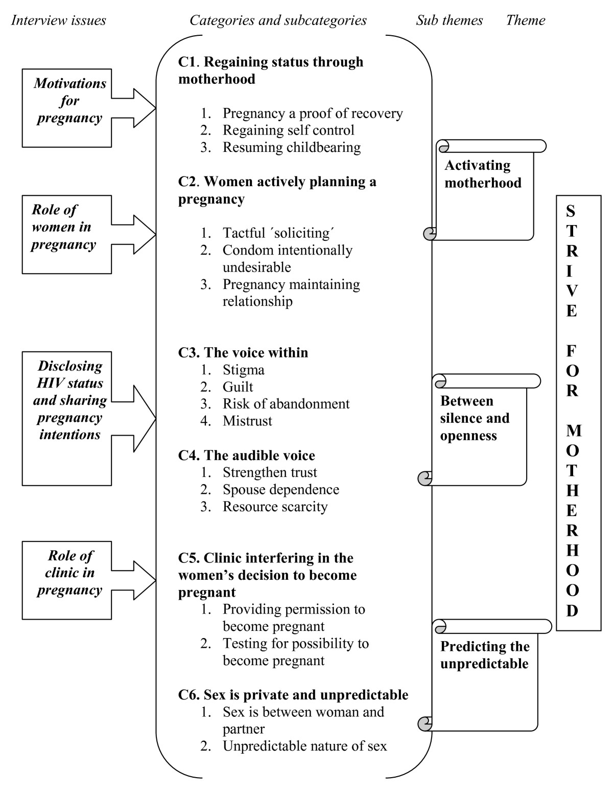 http://static-content.springer.com/image/art%3A10.1186%2F1472-6874-10-13/MediaObjects/12905_2009_Article_191_Fig2_HTML.jpg