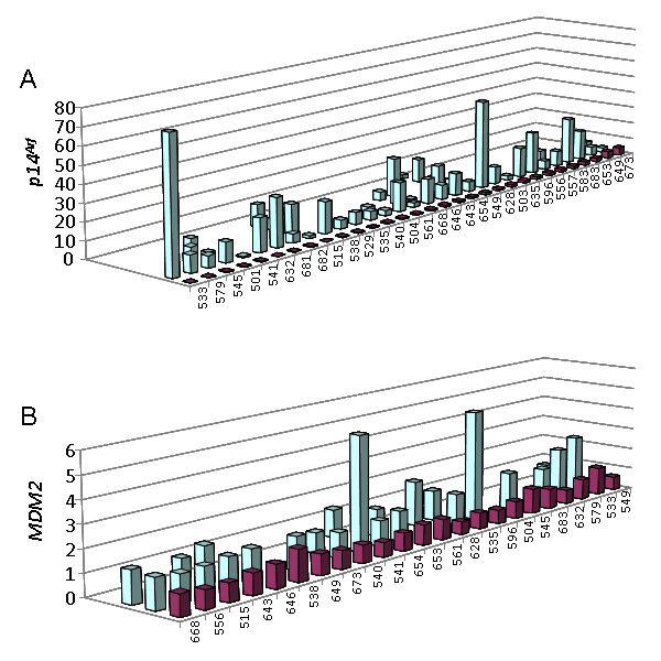 http://static-content.springer.com/image/art%3A10.1186%2F1472-6874-12-2/MediaObjects/12905_2011_268_Fig3_HTML.jpg