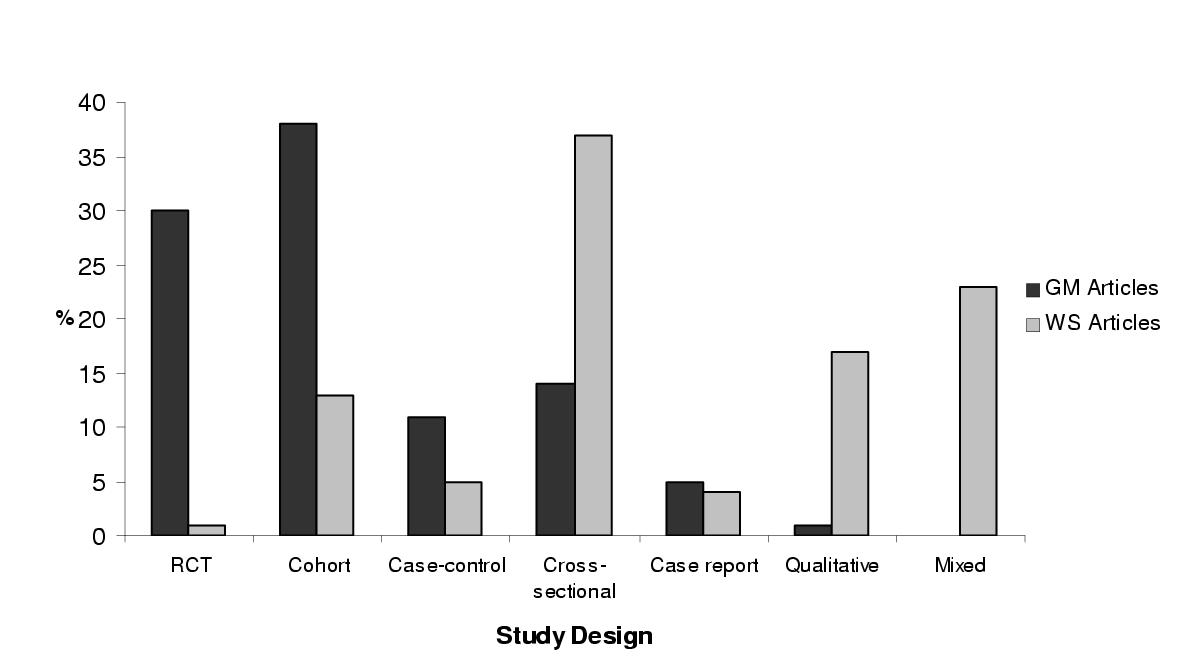 http://static-content.springer.com/image/art%3A10.1186%2F1472-6874-2-5/MediaObjects/12905_2002_Article_8_Fig1_HTML.jpg