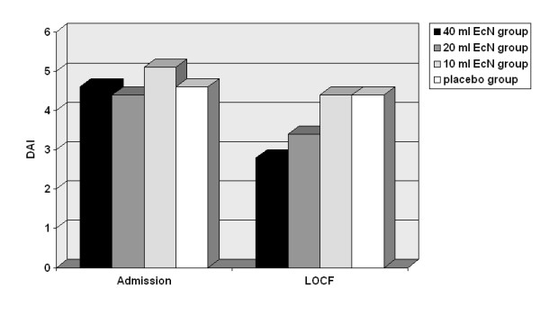 http://static-content.springer.com/image/art%3A10.1186%2F1472-6882-10-13/MediaObjects/12906_2009_Article_290_Fig4_HTML.jpg