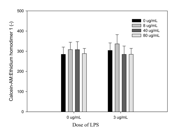 http://static-content.springer.com/image/art%3A10.1186%2F1472-6882-10-19/MediaObjects/12906_2009_Article_296_Fig5_HTML.jpg