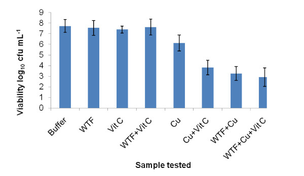 http://static-content.springer.com/image/art%3A10.1186%2F1472-6882-11-115/MediaObjects/12906_2011_469_Fig1_HTML.jpg