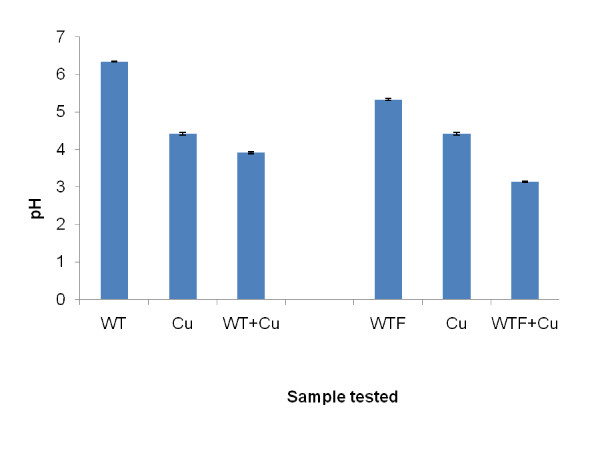 http://static-content.springer.com/image/art%3A10.1186%2F1472-6882-11-115/MediaObjects/12906_2011_469_Fig3_HTML.jpg