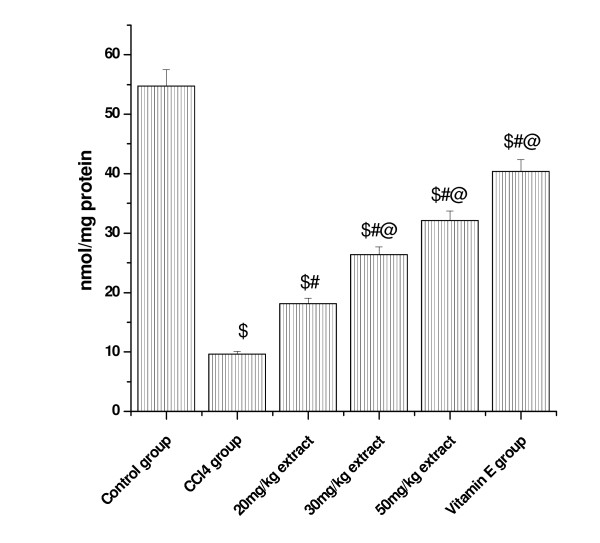 http://static-content.springer.com/image/art%3A10.1186%2F1472-6882-11-17/MediaObjects/12906_2010_374_Fig8_HTML.jpg