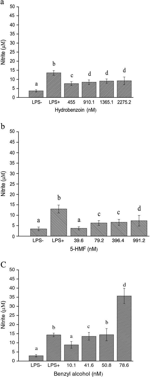 http://static-content.springer.com/image/art%3A10.1186%2F1472-6882-12-12/MediaObjects/12906_2011_505_Fig4_HTML.jpg