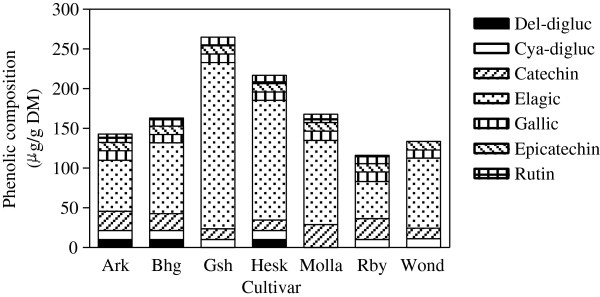 http://static-content.springer.com/image/art%3A10.1186%2F1472-6882-12-200/MediaObjects/12906_2012_1178_Fig3_HTML.jpg