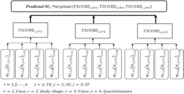 http://static-content.springer.com/image/art%3A10.1186%2F1472-6882-12-85/MediaObjects/12906_2012_1131_Fig1_HTML.jpg