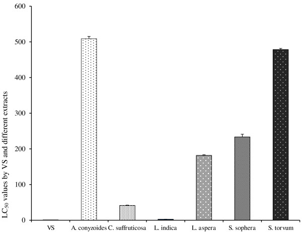 http://static-content.springer.com/image/art%3A10.1186%2F1472-6882-13-25/MediaObjects/12906_2012_1257_Fig3_HTML.jpg