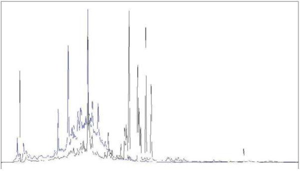 http://static-content.springer.com/image/art%3A10.1186%2F1472-6882-13-356/MediaObjects/12906_2012_1590_Fig4_HTML.jpg
