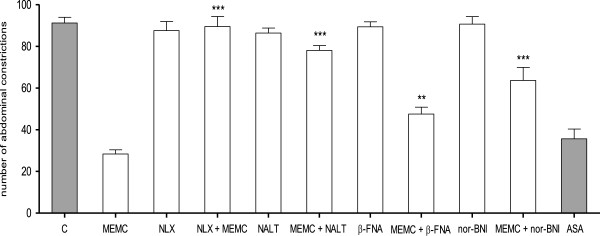 http://static-content.springer.com/image/art%3A10.1186%2F1472-6882-14-63/MediaObjects/12906_2013_1674_Fig10_HTML.jpg