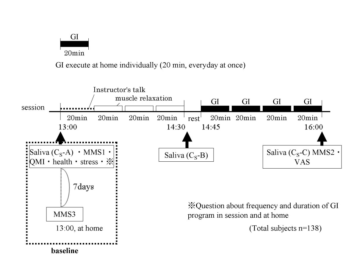 http://static-content.springer.com/image/art%3A10.1186%2F1472-6882-5-21/MediaObjects/12906_2004_Article_73_Fig1_HTML.jpg