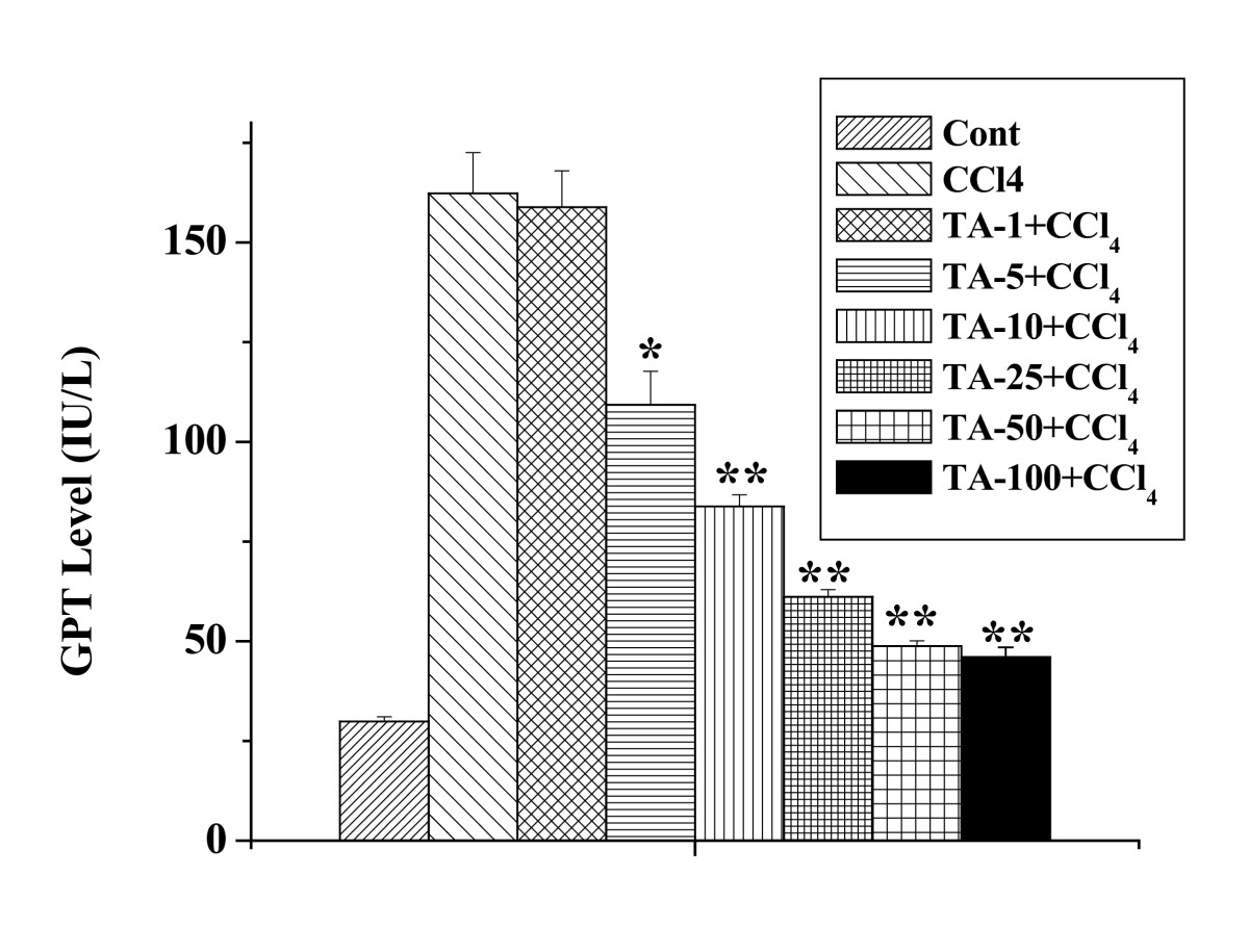 http://static-content.springer.com/image/art%3A10.1186%2F1472-6882-6-33/MediaObjects/12906_2006_Article_107_Fig2_HTML.jpg