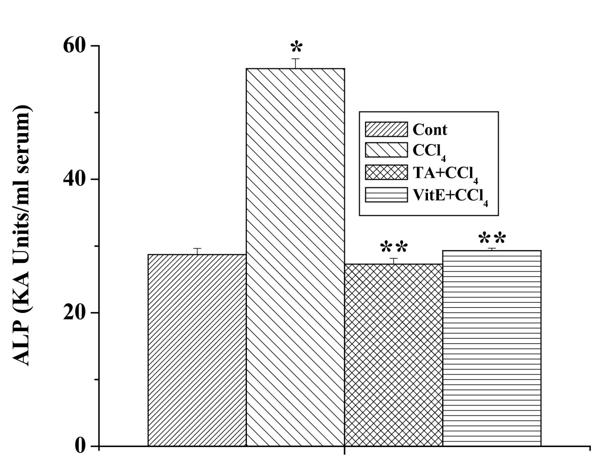 http://static-content.springer.com/image/art%3A10.1186%2F1472-6882-6-33/MediaObjects/12906_2006_Article_107_Fig4_HTML.jpg