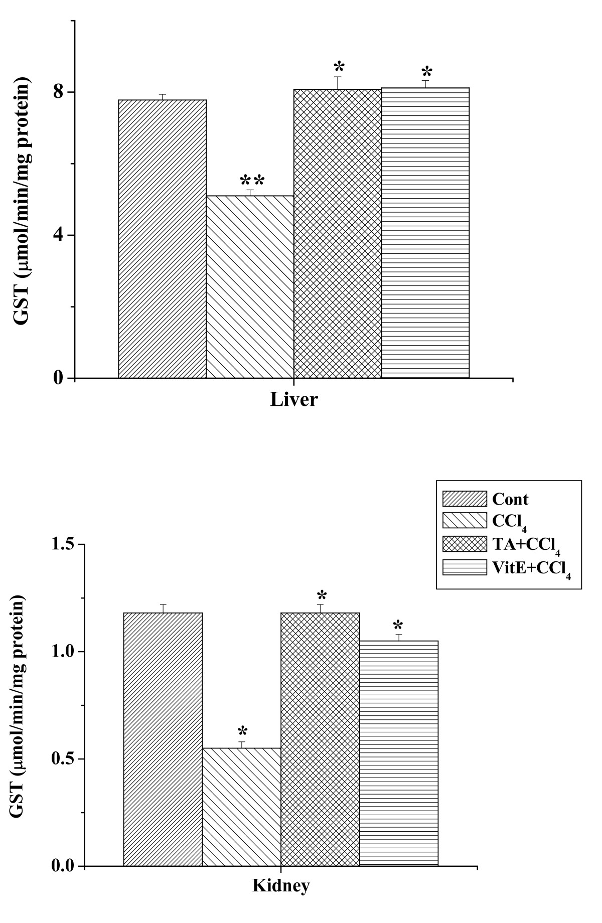 http://static-content.springer.com/image/art%3A10.1186%2F1472-6882-6-33/MediaObjects/12906_2006_Article_107_Fig7_HTML.jpg