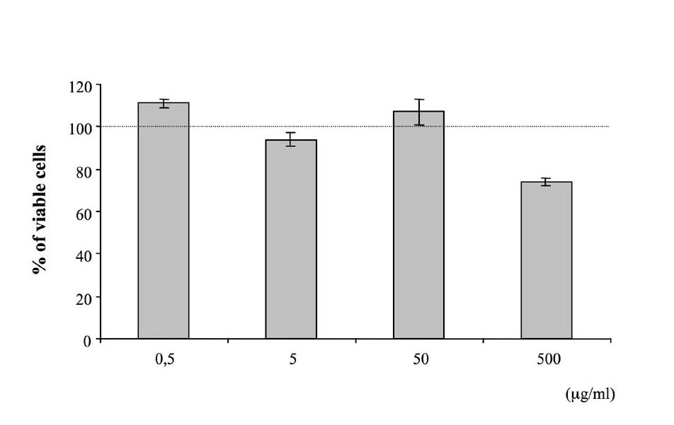 http://static-content.springer.com/image/art%3A10.1186%2F1472-6882-8-59/MediaObjects/12906_2008_Article_218_Fig2_HTML.jpg
