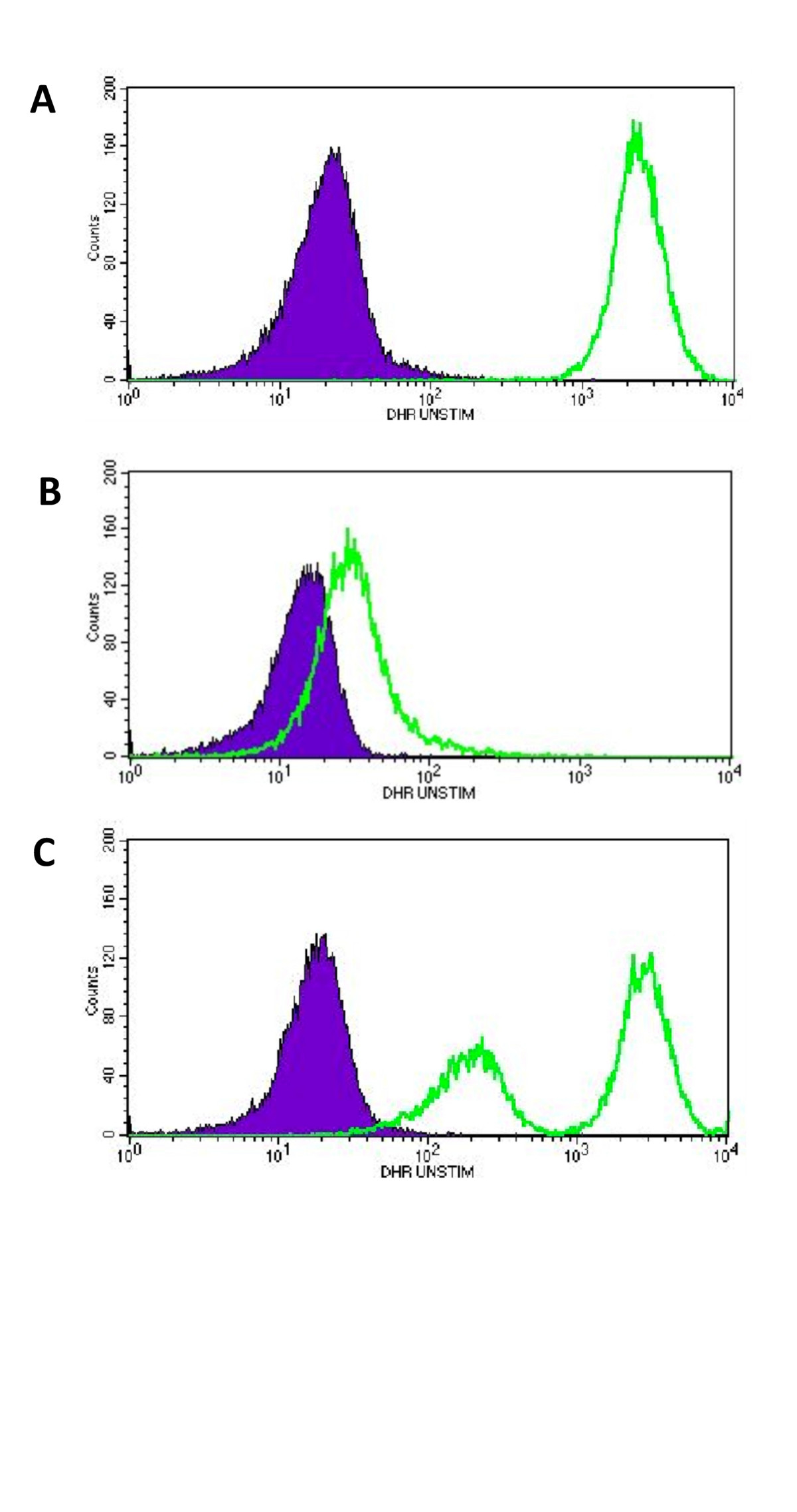 http://static-content.springer.com/image/art%3A10.1186%2F1472-6890-7-1/MediaObjects/12907_2006_Article_40_Fig1_HTML.jpg