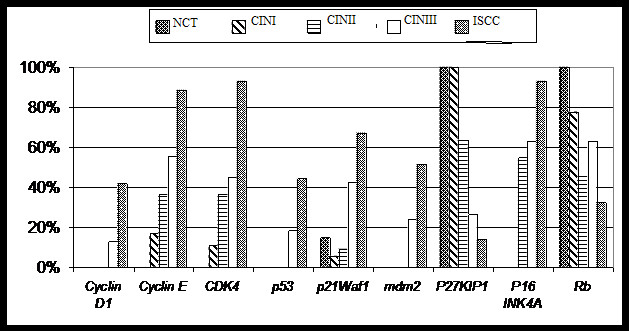 http://static-content.springer.com/image/art%3A10.1186%2F1472-6890-7-4/MediaObjects/12907_2006_Article_43_Fig8_HTML.jpg