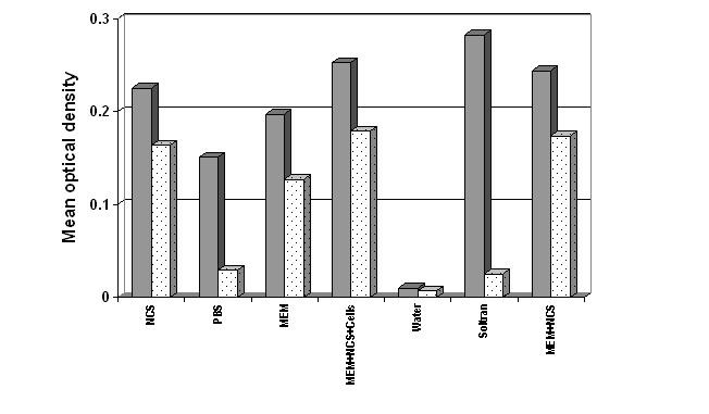 http://static-content.springer.com/image/art%3A10.1186%2F1472-6890-7-5/MediaObjects/12907_2006_Article_44_Fig3_HTML.jpg