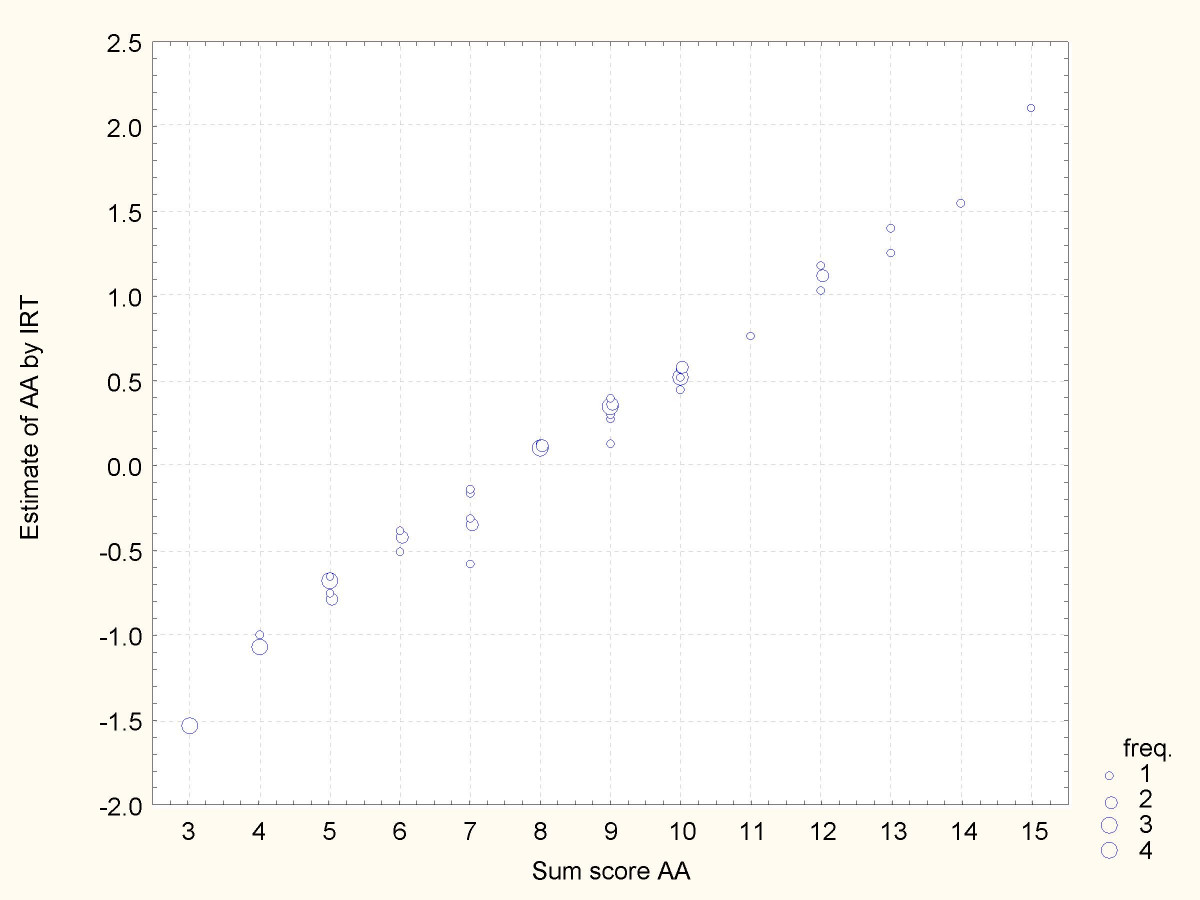 http://static-content.springer.com/image/art%3A10.1186%2F1472-6920-10-14/MediaObjects/12909_2009_Article_363_Fig2_HTML.jpg
